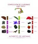 Confecciones de aromas