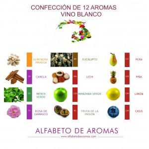 12 aromas para vinos blancos.