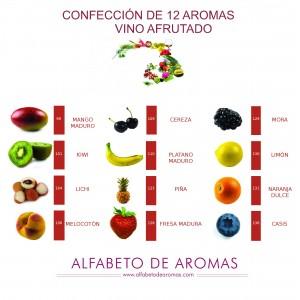 12 aromas para vinos afrutados