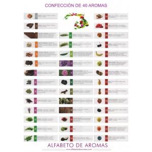 Confección de 40 aromas